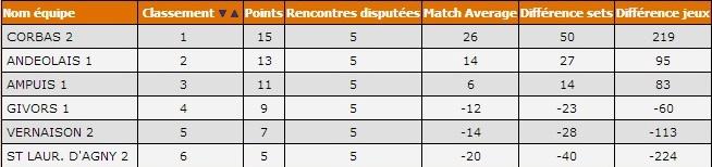 classement2014_F2