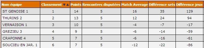 classement2014_H1